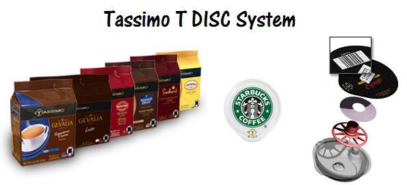 Tassimo T Disc System