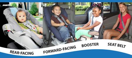 Florida Car Seat Laws Rear Facing