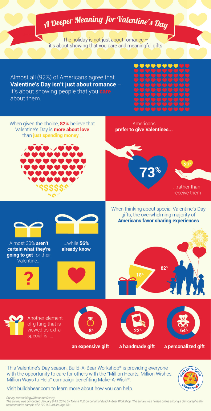 Build a Bear_Infographic FINAL