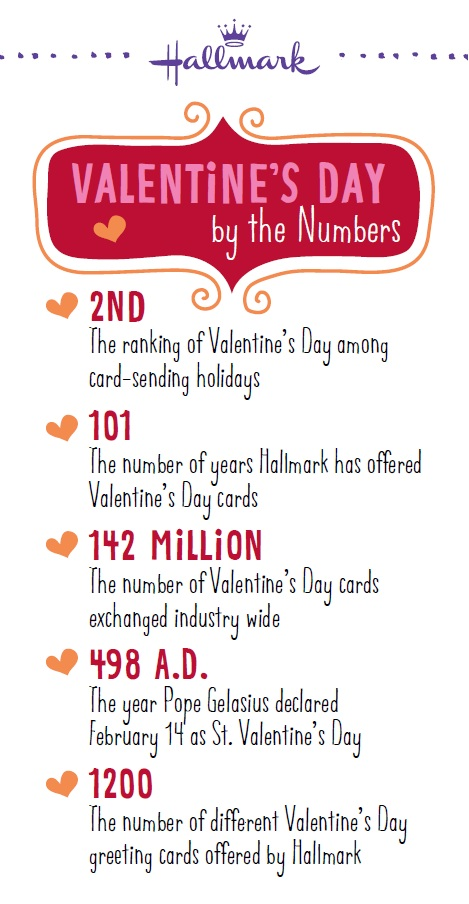 Hallmark_Valentine's Day By The Numbers_Graphic
