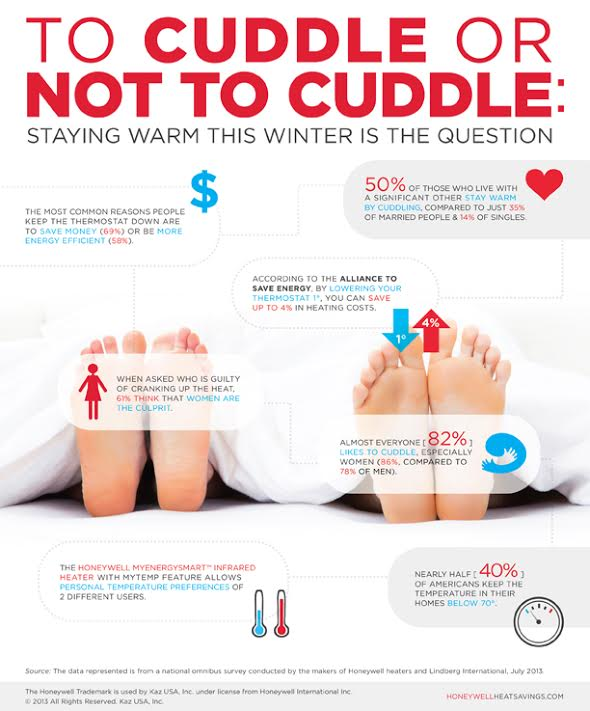 Honeywell To Cuddle or Not to Cuddle Infographic Staying Warm in Winter