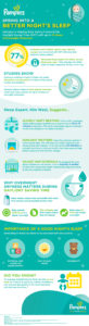 Pampers DST Spring into a Better Nights Sleep Infographic
